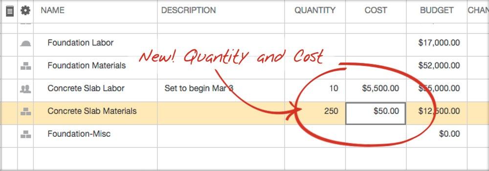 ConstructionOnline™ Budgeting Enhancements