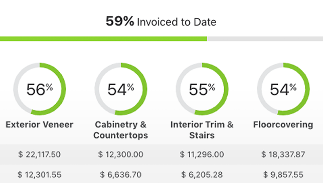 Discover Expanded Financial Visibility for Construction Estimates with New Updates to Online Invoicing